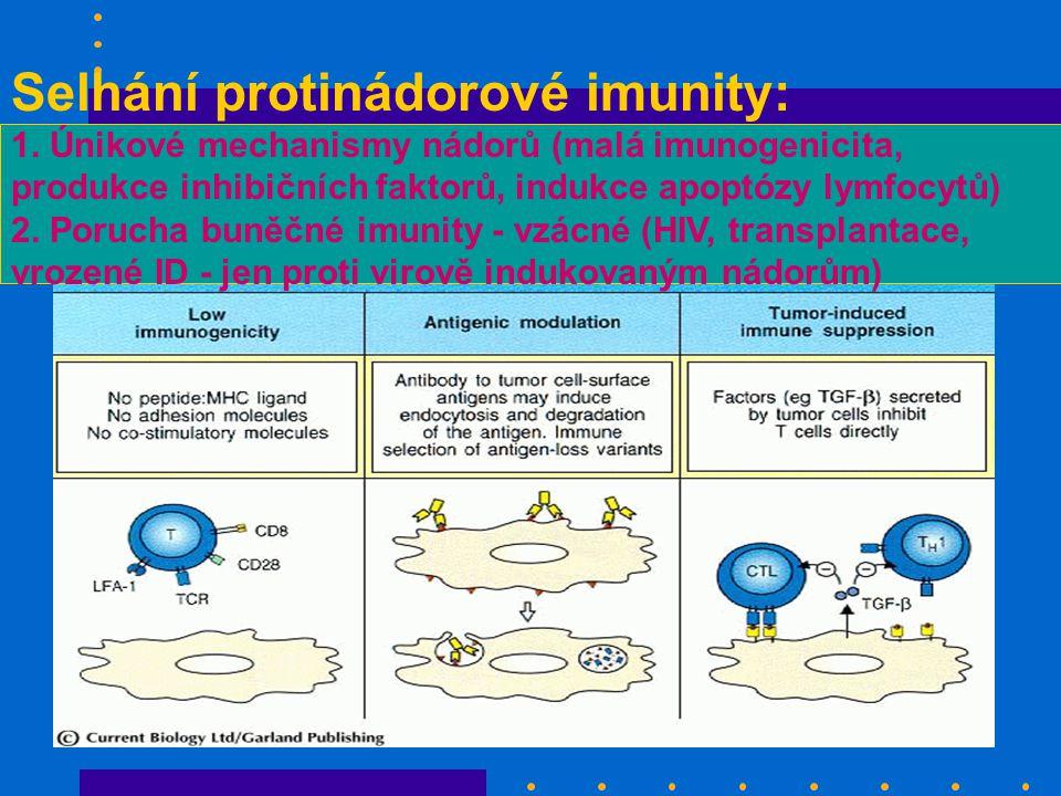 Selhání protinádorové imunity: