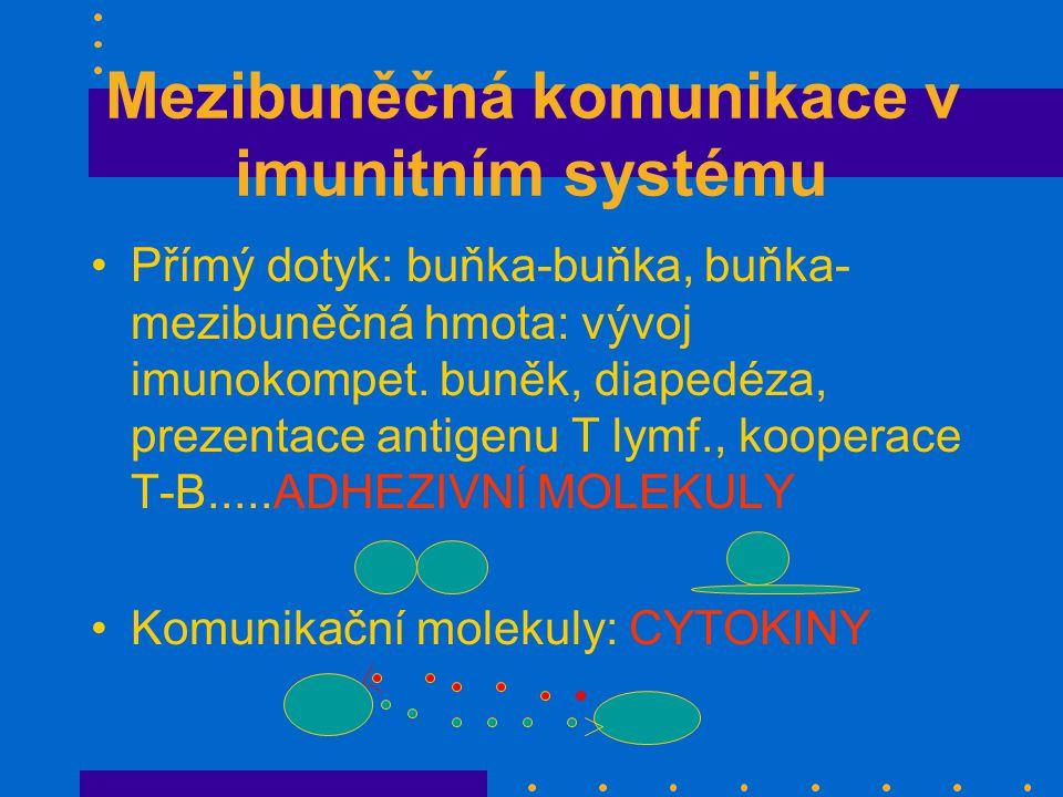 Mezibuněčná komunikace v imunitním systému