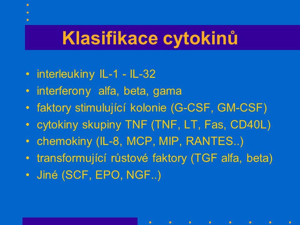 Klasifikace cytokinů interleukiny IL-1 - IL-32