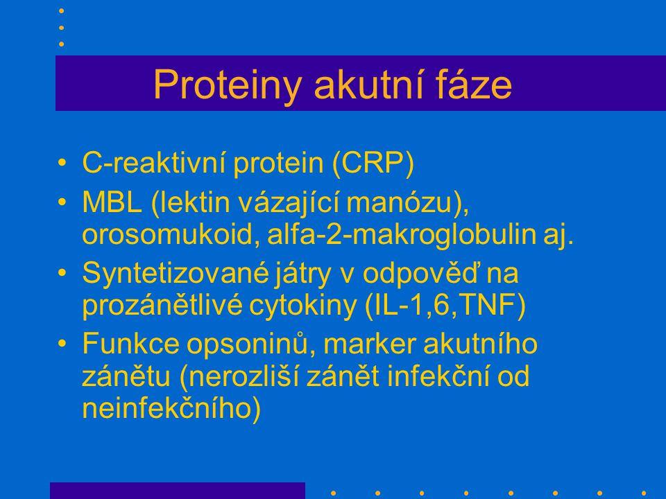 Proteiny akutní fáze C-reaktivní protein (CRP)