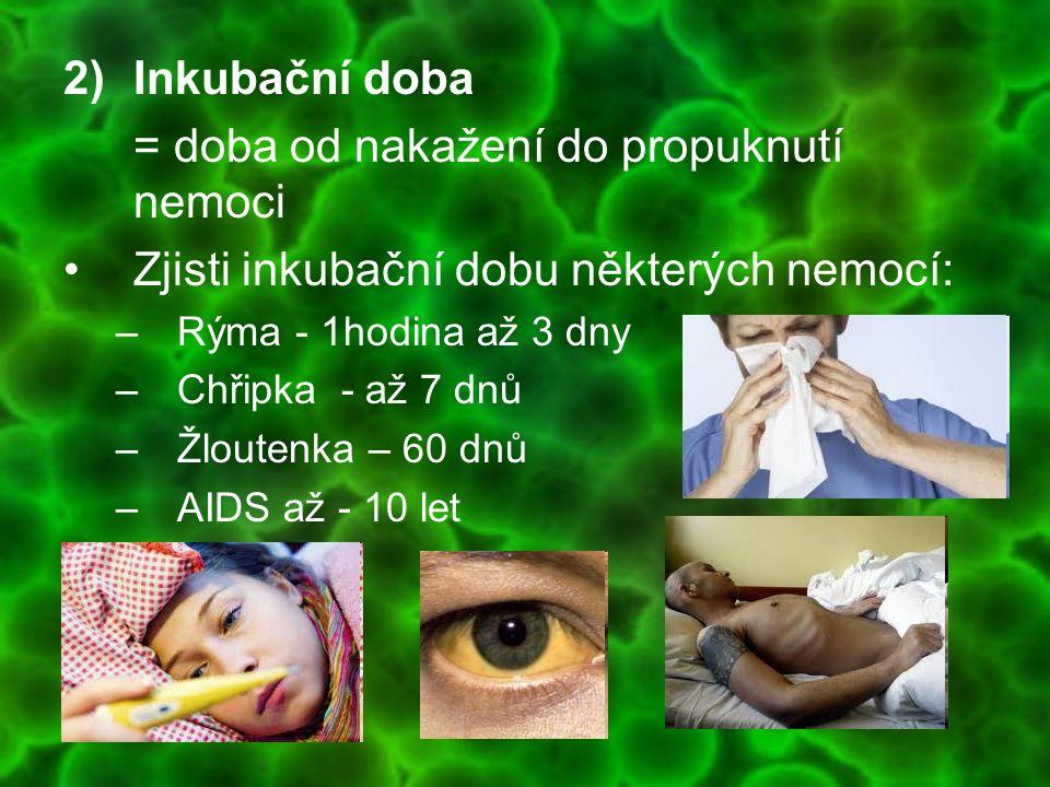 = doba od nakažení do propuknutí nemoci