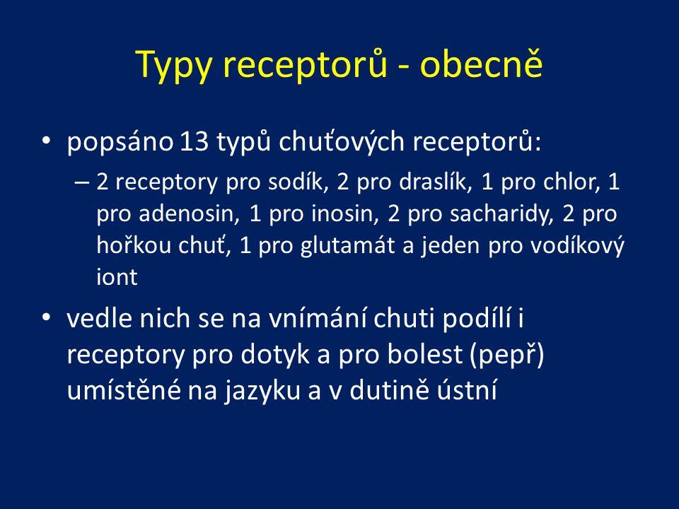 Typy receptorů - obecně