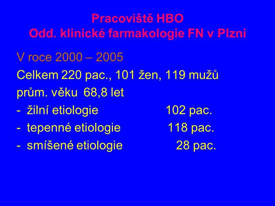 Pracoviště HBO Odd. klinické farmakologie FN v Plzni