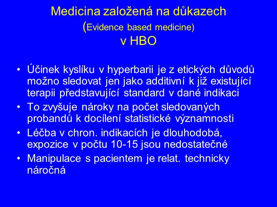 Medicina založená na důkazech (Evidence based medicine) v HBO