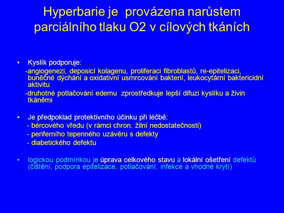 Hyperbarie je provázena narůstem parciálního tlaku O2 v cílových tkáních