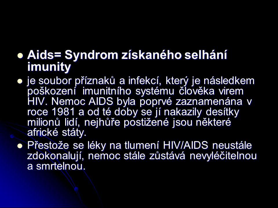 Aids= Syndrom získaného selhání imunity
