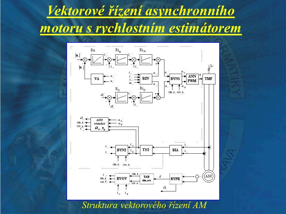 Vektorové řízení asynchronního motoru s rychlostním estimátorem