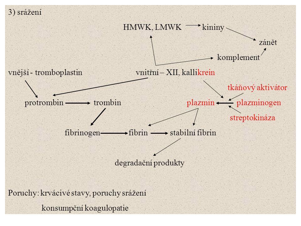 3) srážení HMWK, LMWK kininy. zánět. komplement. vnější - tromboplastin vnitřní – XII, kallikrein.