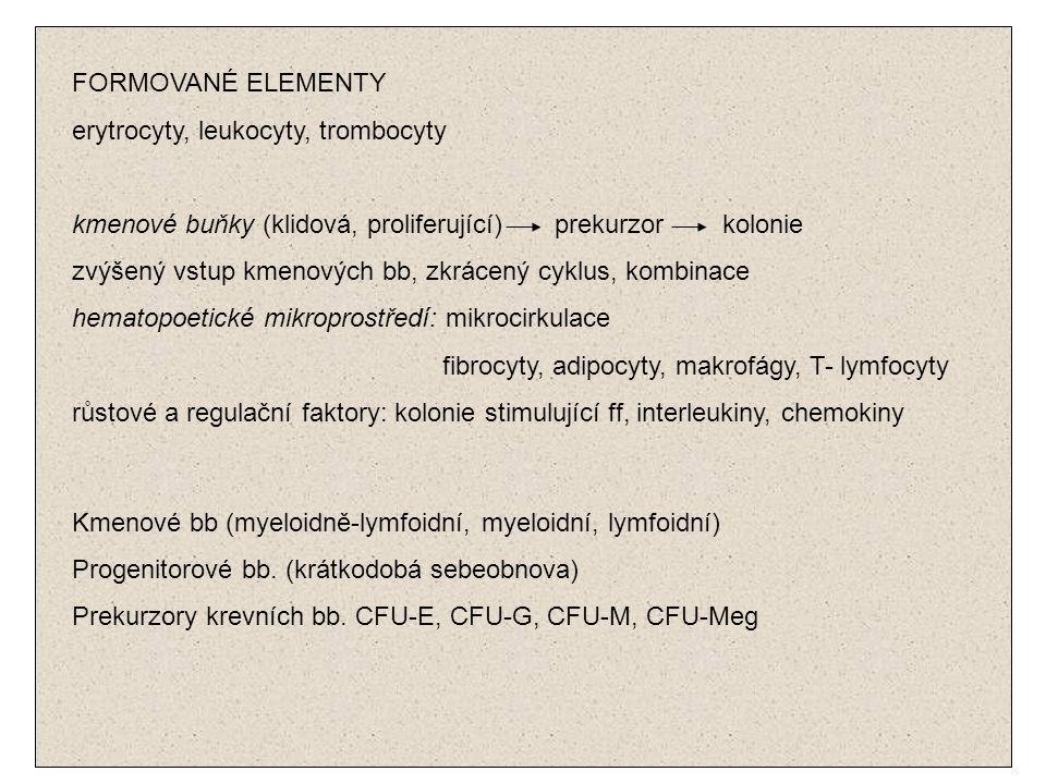 FORMOVANÉ ELEMENTY erytrocyty, leukocyty, trombocyty. kmenové buňky (klidová, proliferující) prekurzor kolonie.