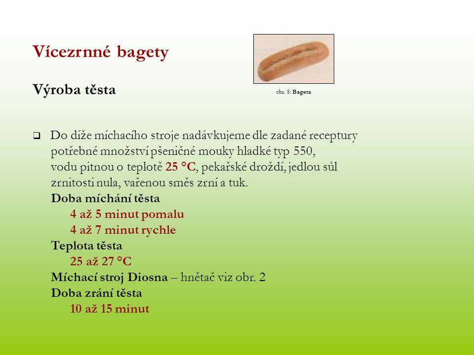 Vícezrnné bagety Výroba těsta
