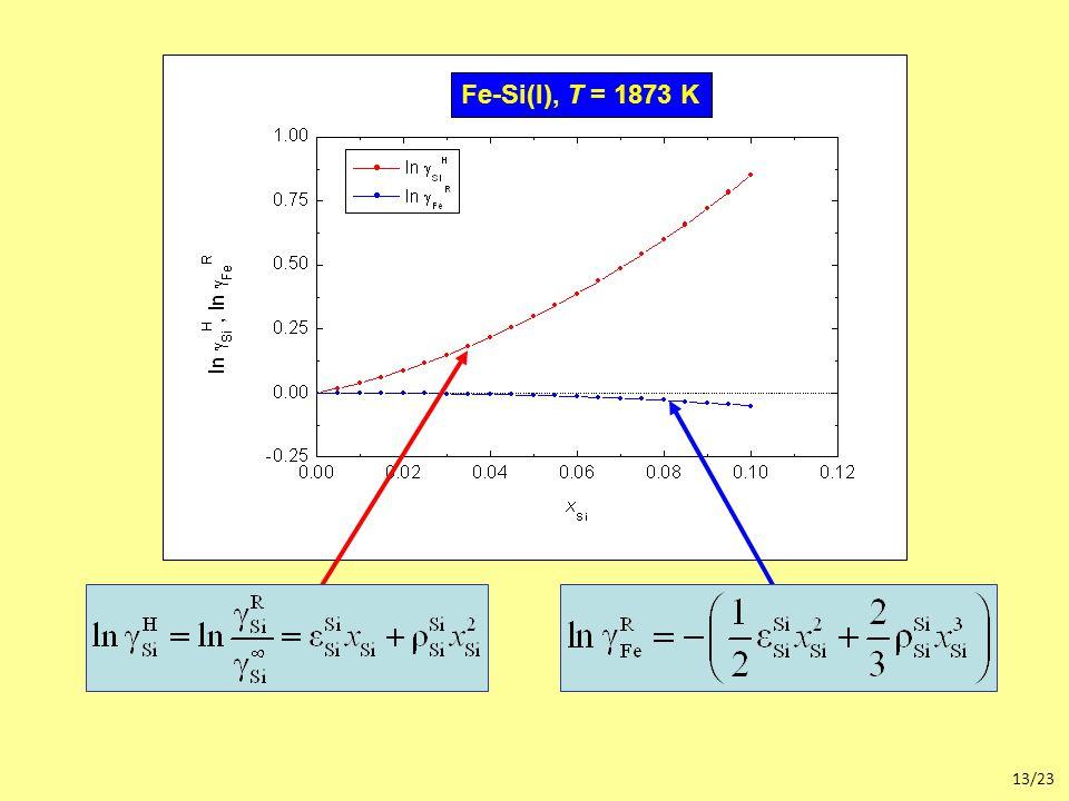 Fe-Si(l), T = 1873 K