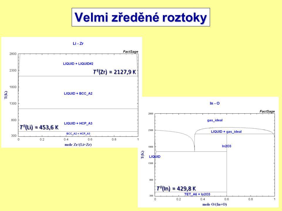 Velmi zředěné roztoky T F(Zr) = 2127,9 K T F(Li) = 453,6 K