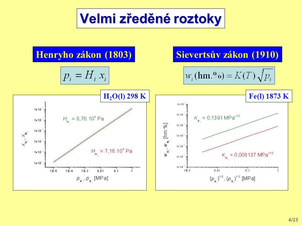 Velmi zředěné roztoky Henryho zákon (1803) Sievertsův zákon (1910)