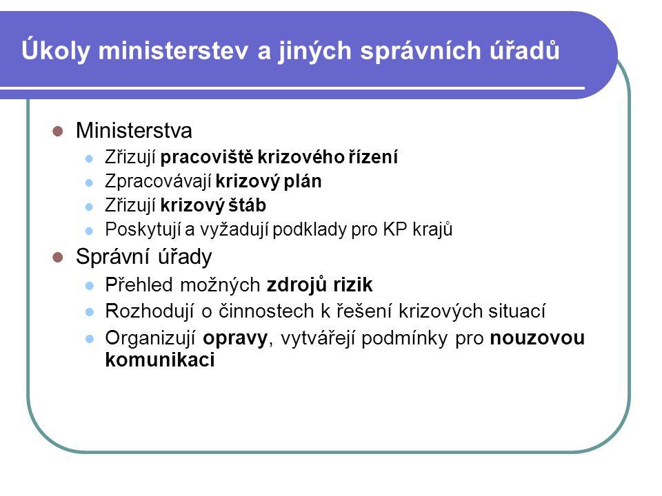 Úkoly ministerstev a jiných správních úřadů