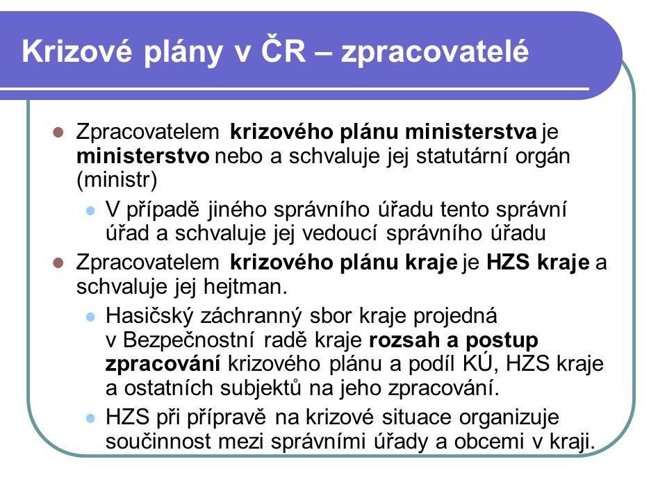 Krizové plány v ČR – zpracovatelé