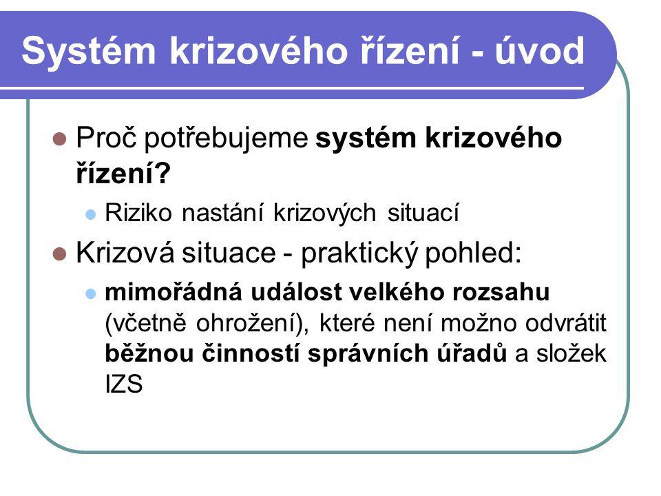 Systém krizového řízení - úvod