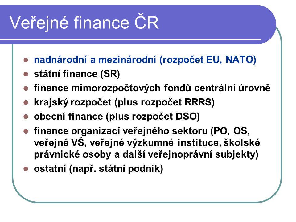 Veřejné finance ČR nadnárodní a mezinárodní (rozpočet EU, NATO)