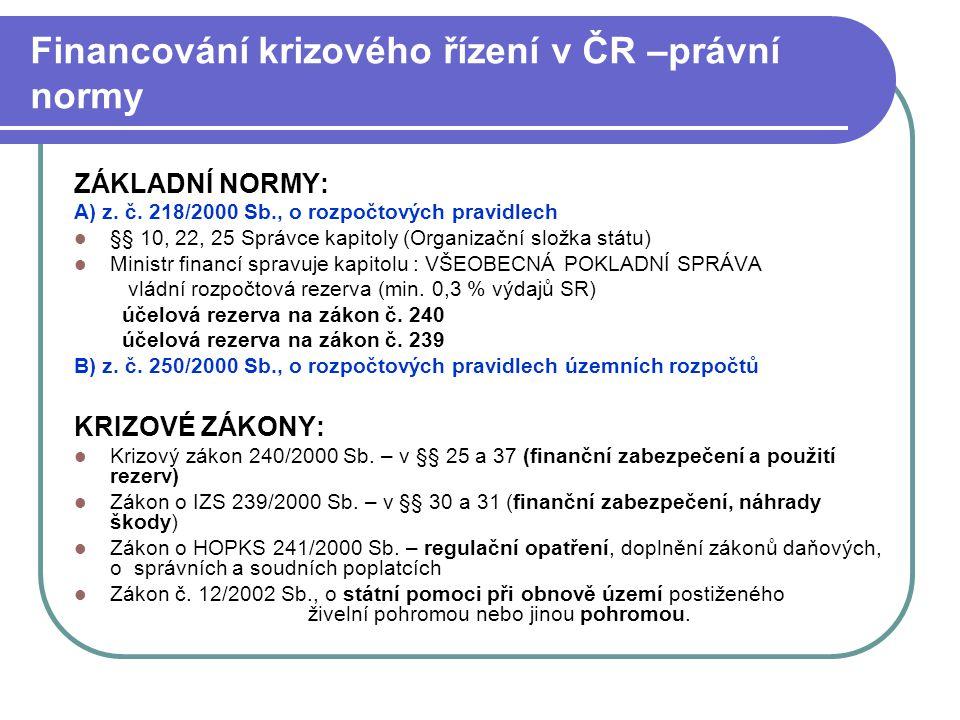 Financování krizového řízení v ČR –právní normy