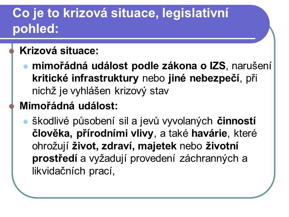 Co je to krizová situace, legislativní pohled: