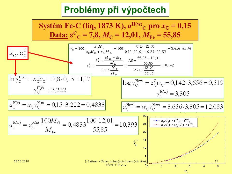 Systém Fe-C (liq, 1873 K), aH(w)C pro xC = 0,15