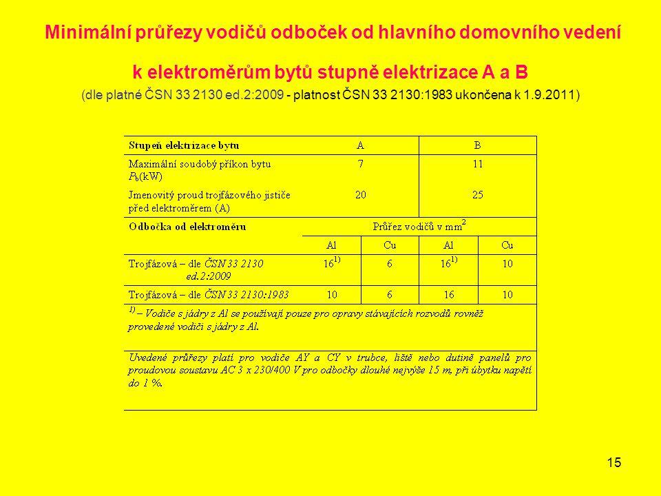 Minimální průřezy vodičů odboček od hlavního domovního vedení k elektroměrům bytů stupně elektrizace A a B (dle platné ČSN 33 2130 ed.2:2009 - platnost ČSN 33 2130:1983 ukončena k 1.9.2011)