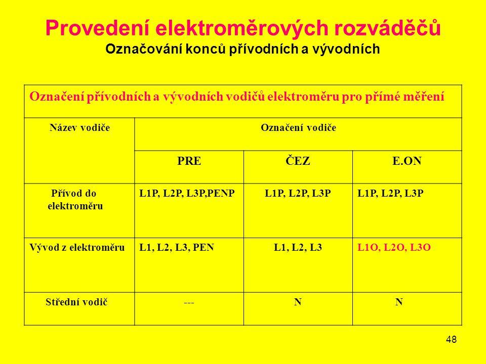 Provedení elektroměrových rozváděčů Označování konců přívodních a vývodních