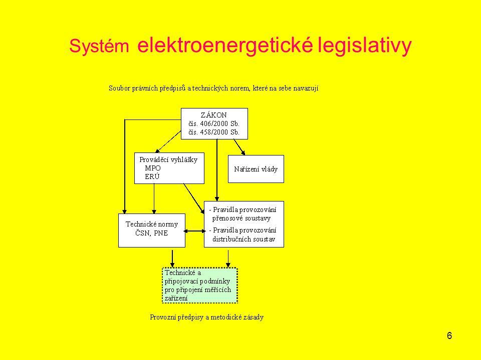 Systém elektroenergetické legislativy