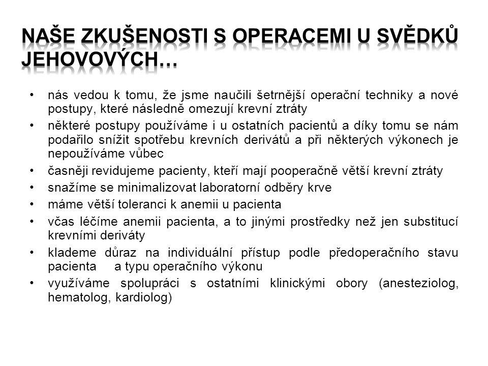 Naše zkušenosti s operacemi u Svědků Jehovových…