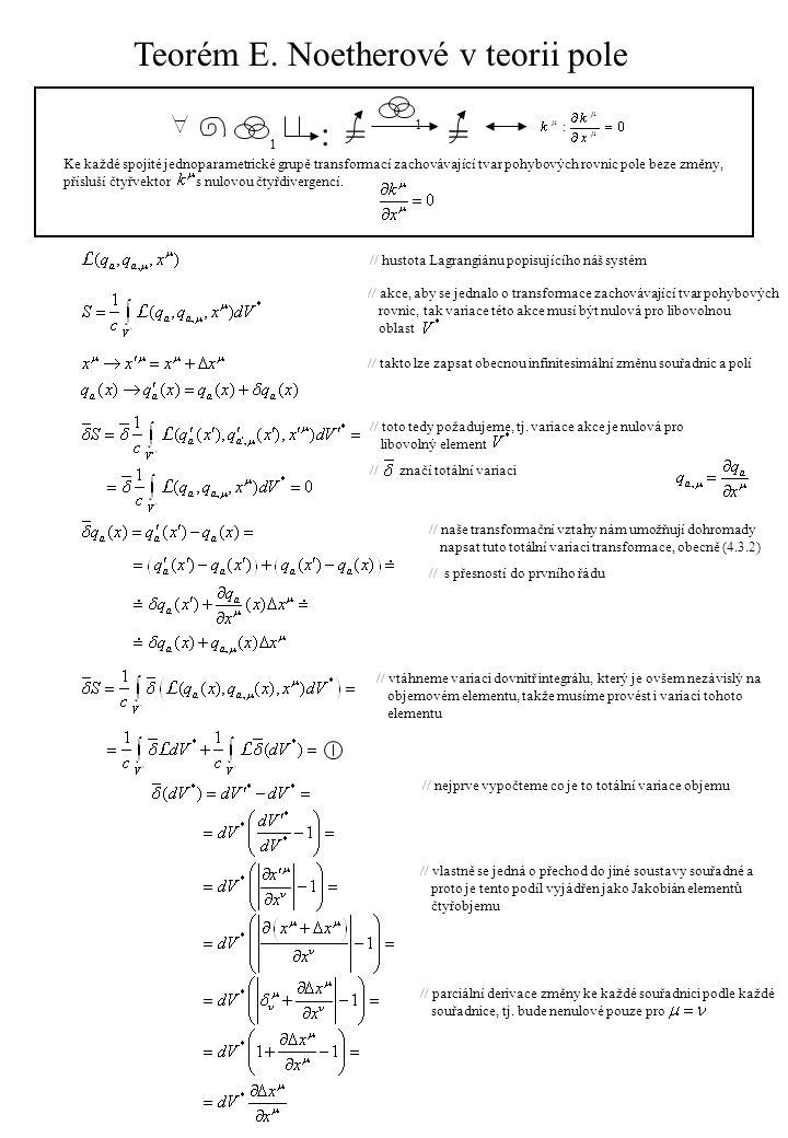 Teorém E. Noetherové v teorii pole