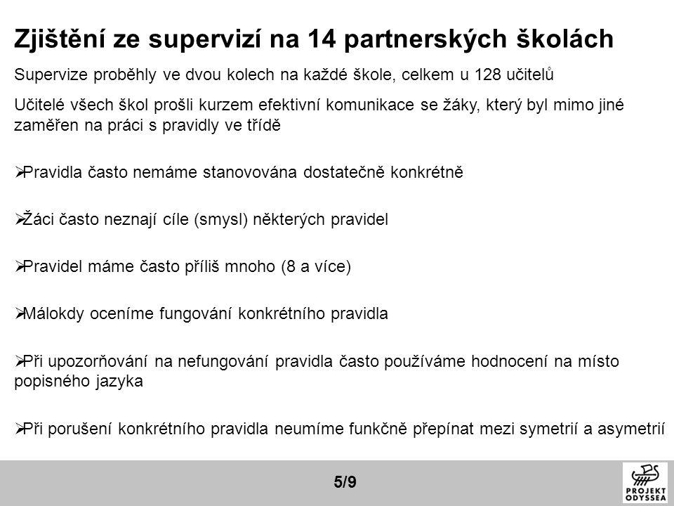 Zjištění ze supervizí na 14 partnerských školách