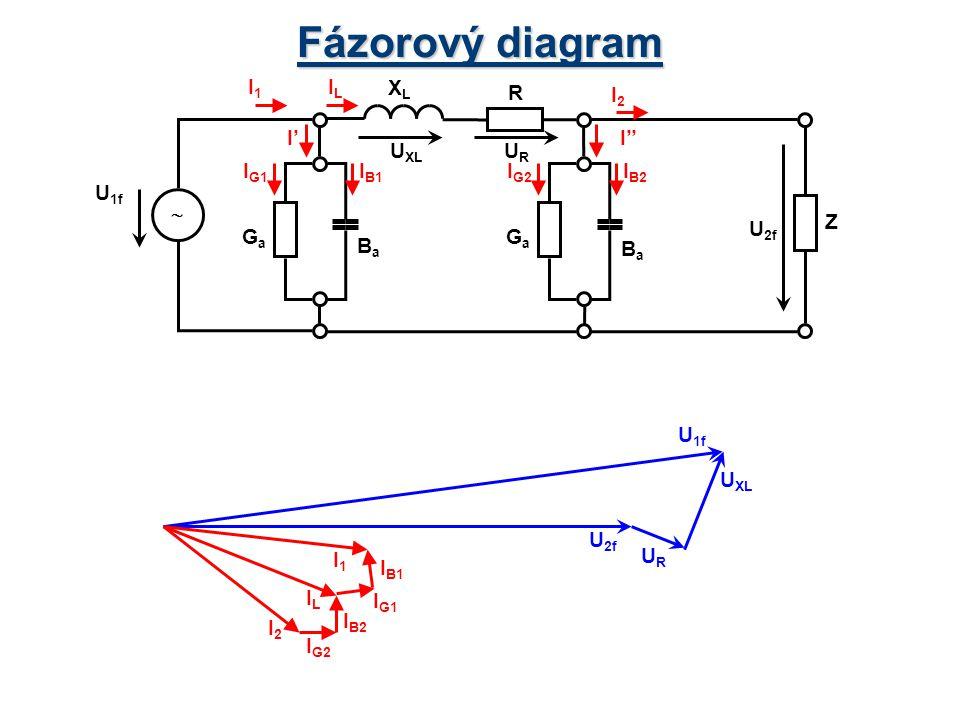 Fázorový diagram U1f I1 UR UXL I' I'' I2 U2f IL  Z XL R Ba Ga IB2 IG2