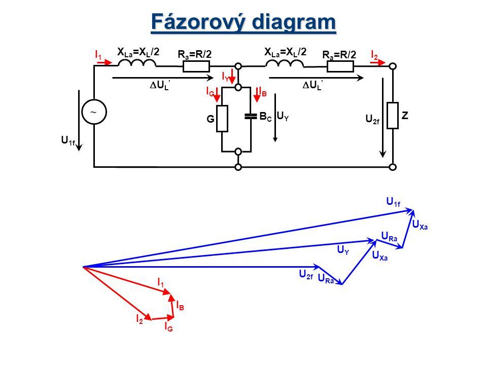 Fázorový diagram I1 I2 IY IB IG Z U2f  XLa=XL/2 Ra=R/2 BC G UL' UY