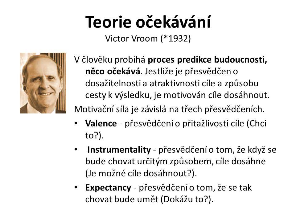 Teorie očekávání Victor Vroom (*1932)