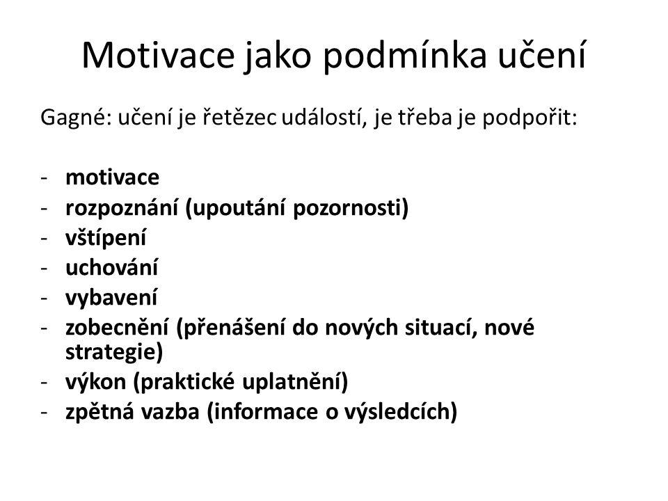 Motivace jako podmínka učení