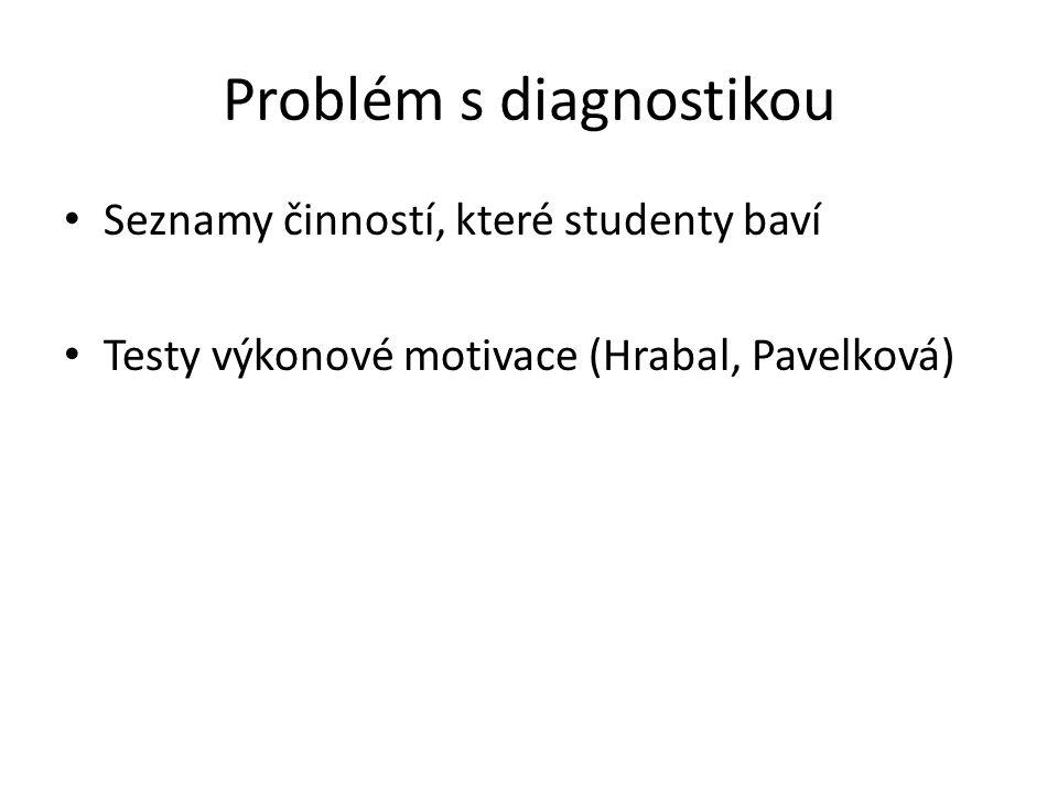 Problém s diagnostikou
