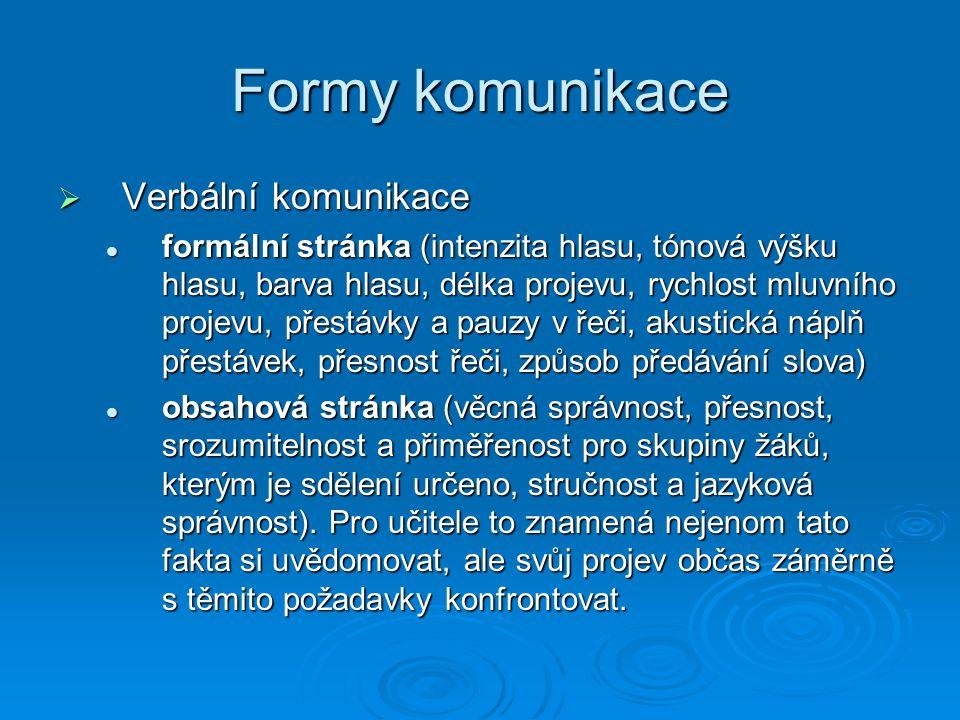 Formy komunikace Verbální komunikace