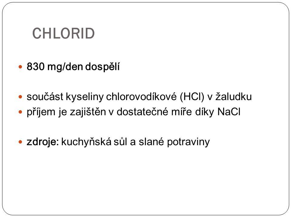CHLORID 830 mg/den dospělí
