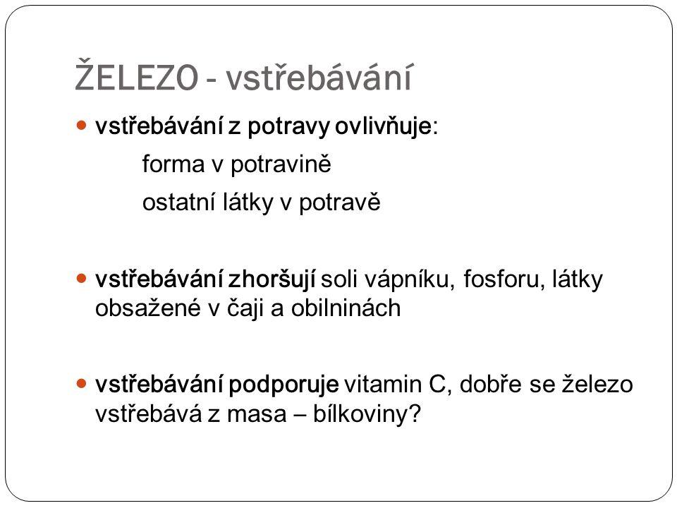 ŽELEZO - vstřebávání vstřebávání z potravy ovlivňuje: