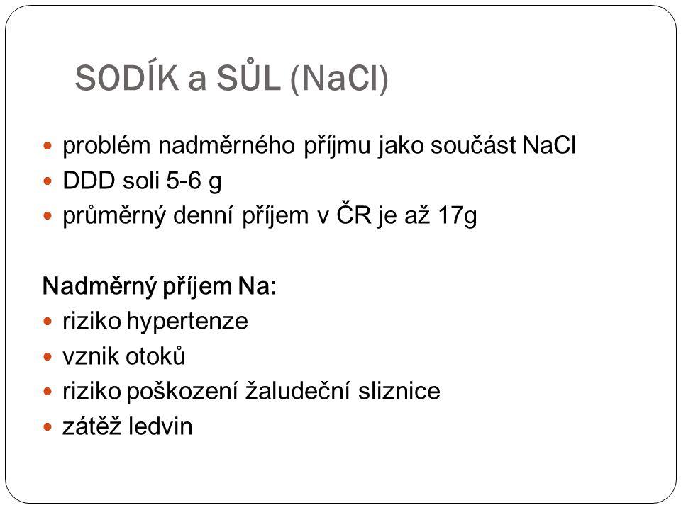 SODÍK a SŮL (NaCl) problém nadměrného příjmu jako součást NaCl