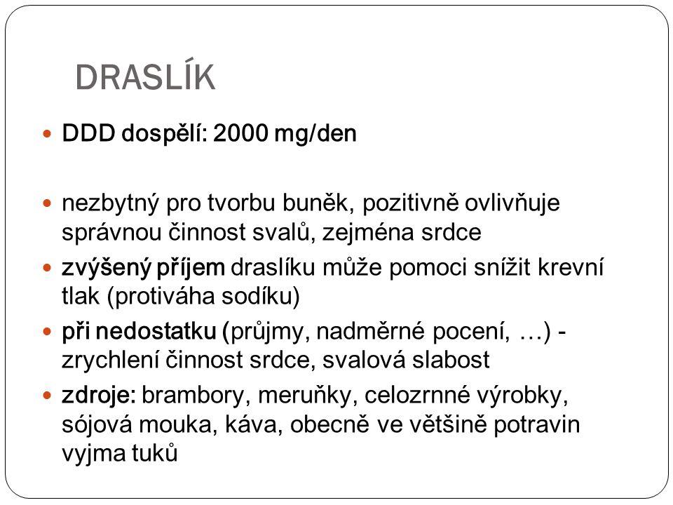 DRASLÍK DDD dospělí: 2000 mg/den