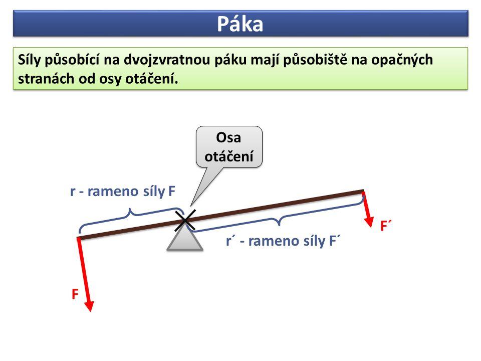 Páka Síly působící na dvojzvratnou páku mají působiště na opačných stranách od osy otáčení. Osa otáčení.