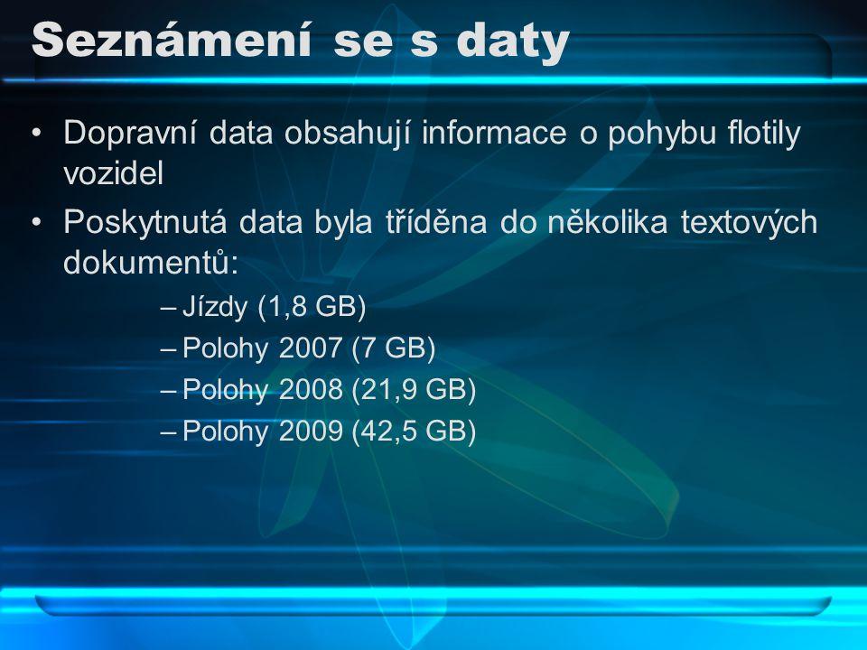Seznámení se s daty Dopravní data obsahují informace o pohybu flotily vozidel. Poskytnutá data byla tříděna do několika textových dokumentů:
