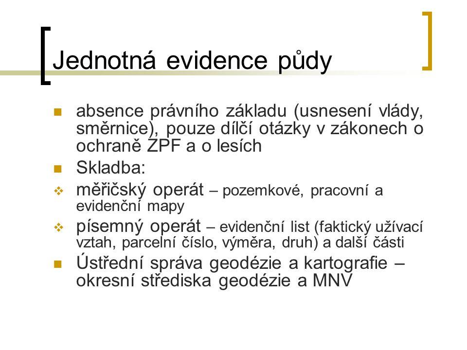 Jednotná evidence půdy