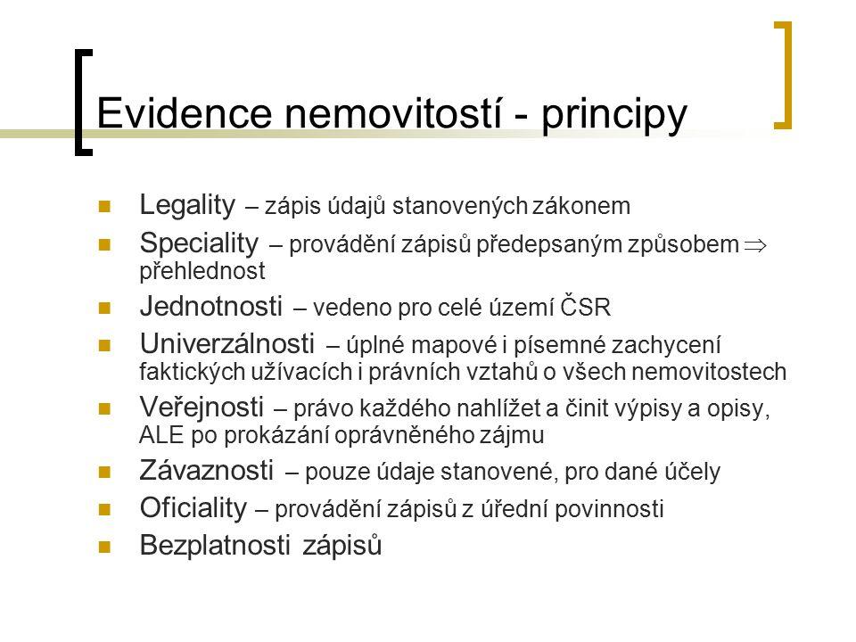 Evidence nemovitostí - principy