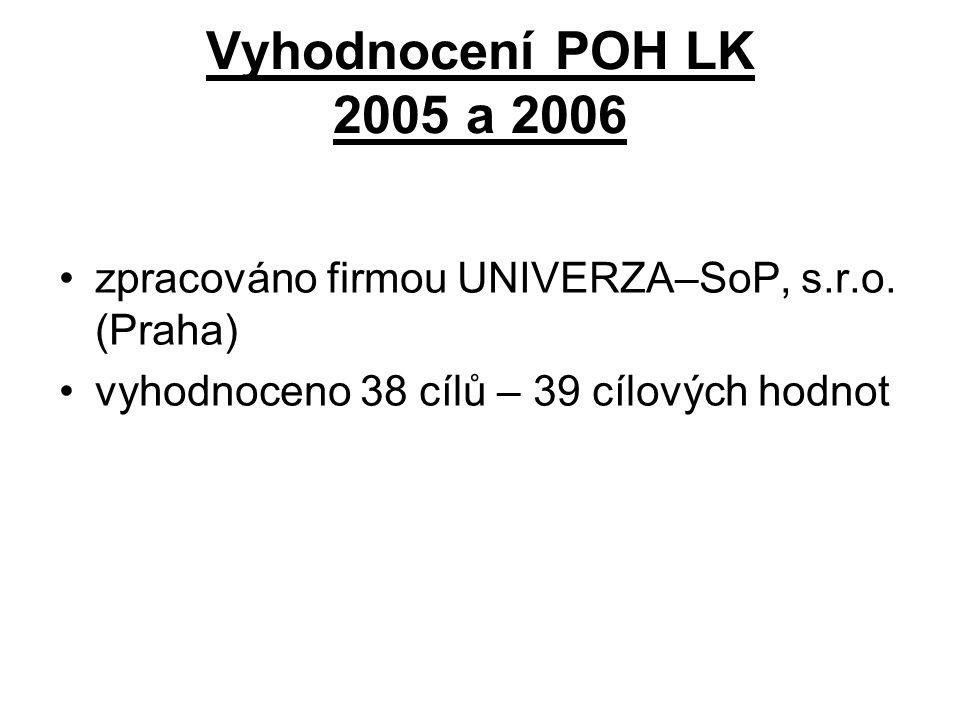 Vyhodnocení POH LK 2005 a 2006 zpracováno firmou UNIVERZA–SoP, s.r.o.