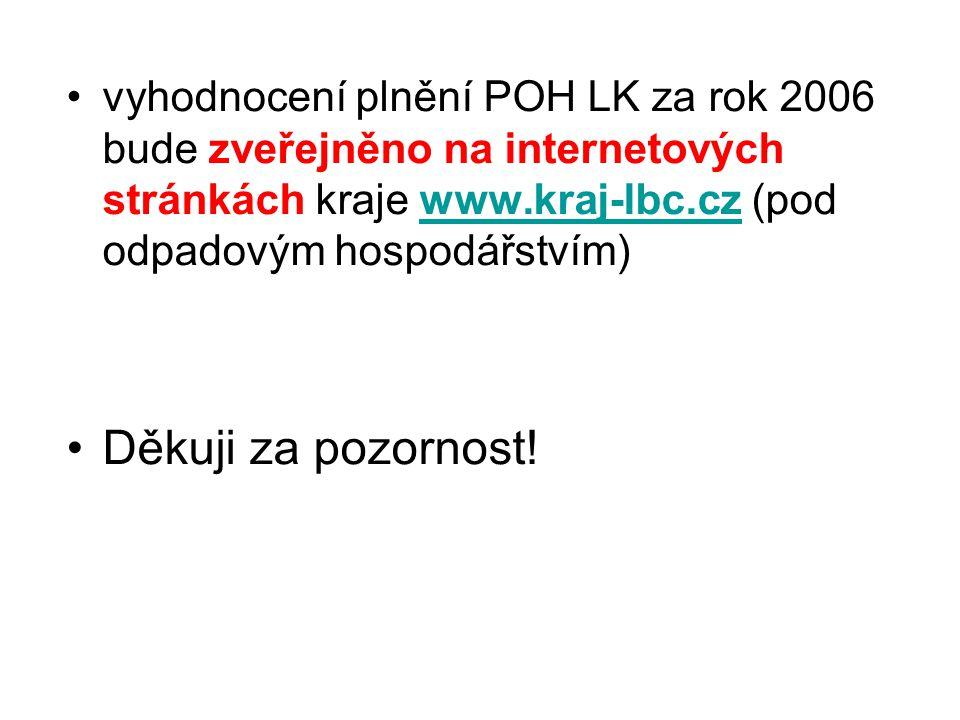 vyhodnocení plnění POH LK za rok 2006 bude zveřejněno na internetových stránkách kraje www.kraj-lbc.cz (pod odpadovým hospodářstvím)