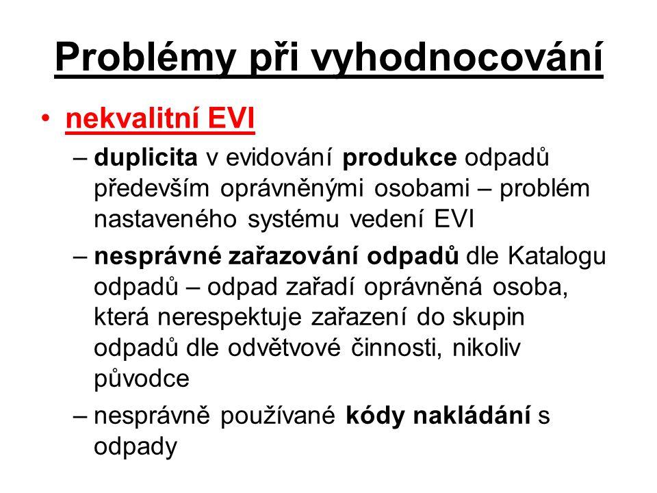 Problémy při vyhodnocování