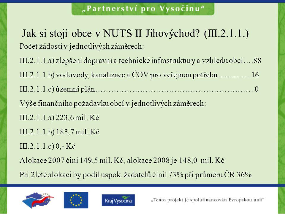 Jak si stojí obce v NUTS II Jihovýchod (III.2.1.1.)