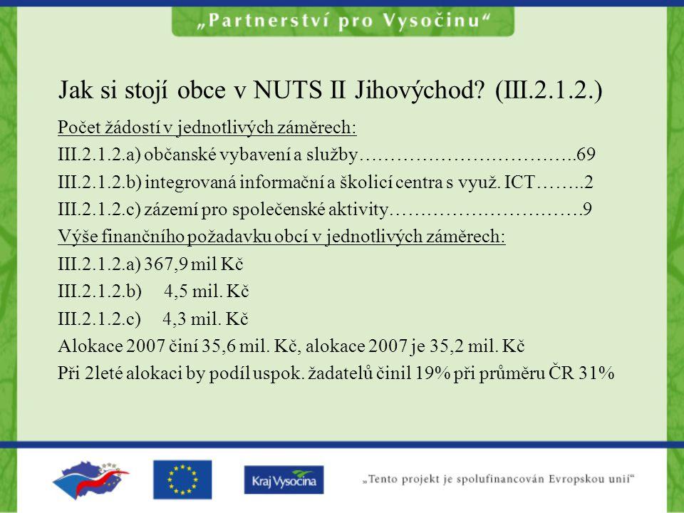 Jak si stojí obce v NUTS II Jihovýchod (III.2.1.2.)