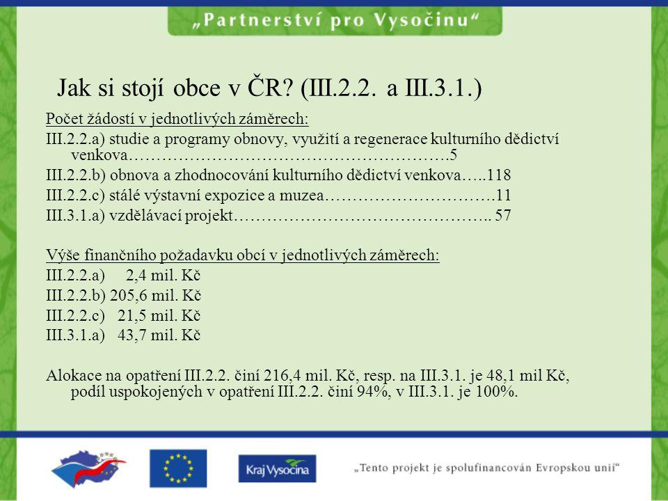 Jak si stojí obce v ČR (III.2.2. a III.3.1.)